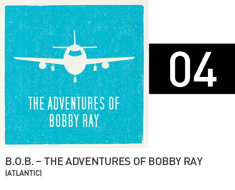 B.O.B. - The Adventures Of Bobby Ray (Vahalla Studios)