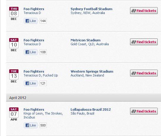Foo Fighters confirma show no Brasil em 2012