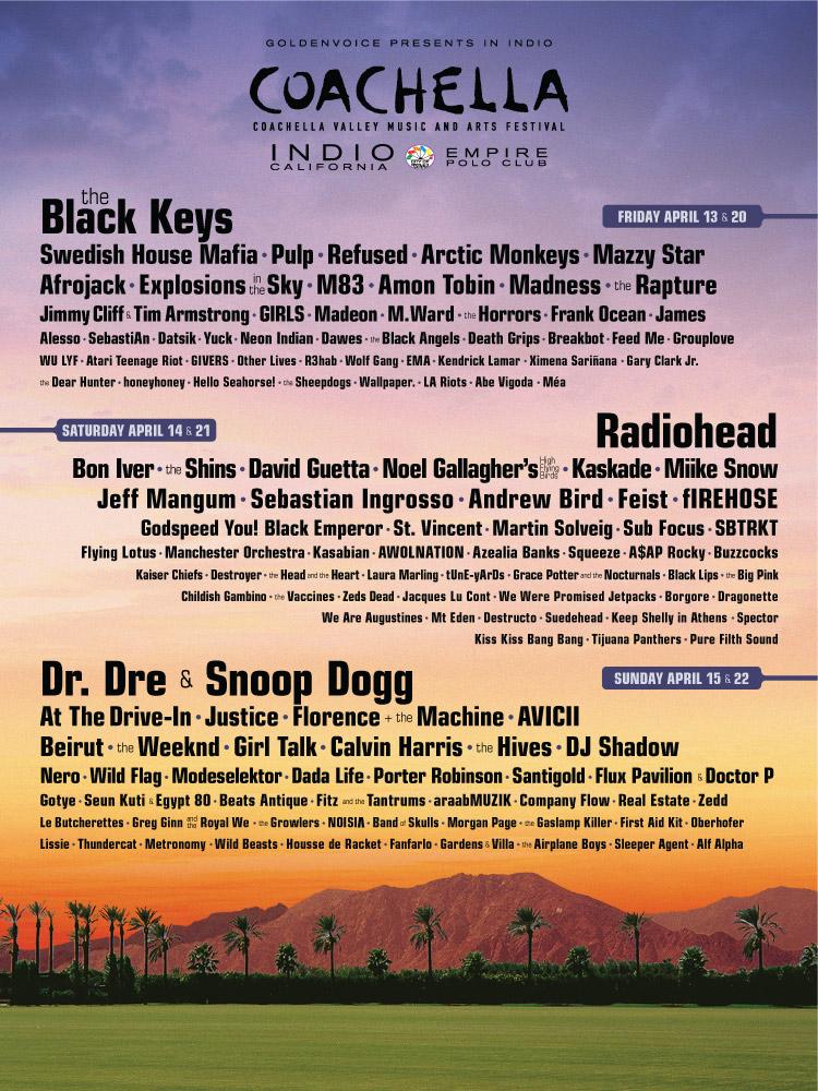primeiro fim de semana do Coachella