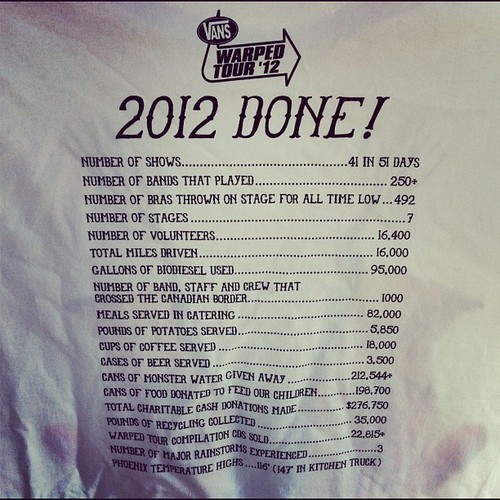 Balanço da Warped Tour 2012
