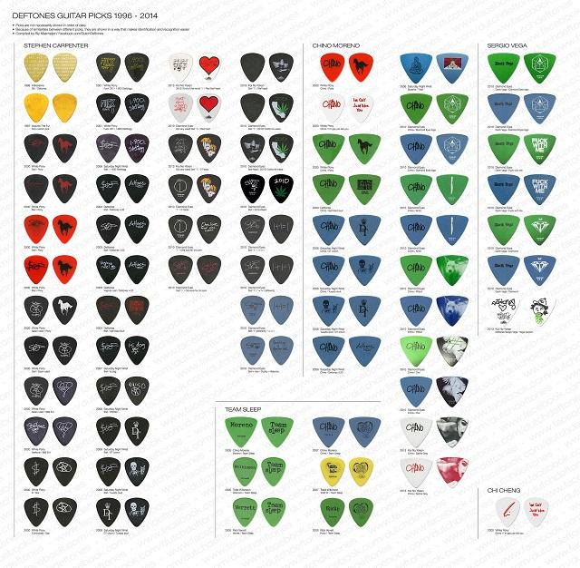 Palhetas usadas por membros do Deftones nos últimos 18 anos foram compiladas por comunidade