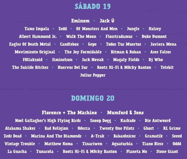 lollapalooza-chile-lineup-dia