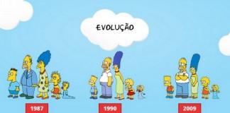 Infográfico de Os Simpsons