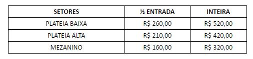 Valores de ingressos de Chris Cornell em Porto Alegre