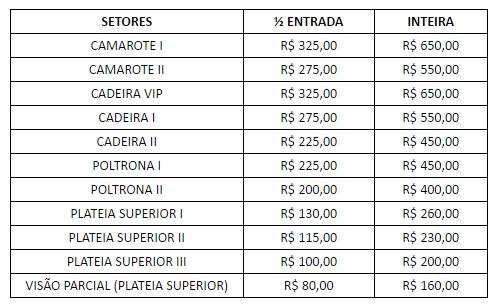 Valores de ingressos de Chris Cornell em São Paulo