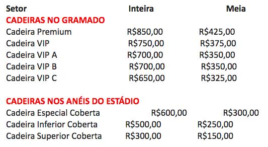 infos-sting-no-brasil