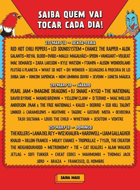 Lollapalooza Brasil 2018 por dia