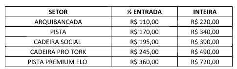 Valores de Ingressos - Roger Waters em Curitiba