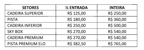 Valores de Ingressos - Roger Waters em Porto Alegre
