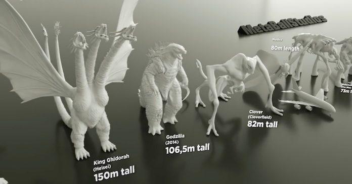 Vídeo faz comparação entre tamanhos de diversos