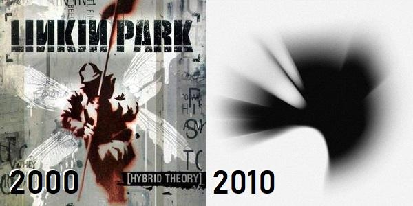Linkin Park - de Hybrid Theory até A Thousand Suns