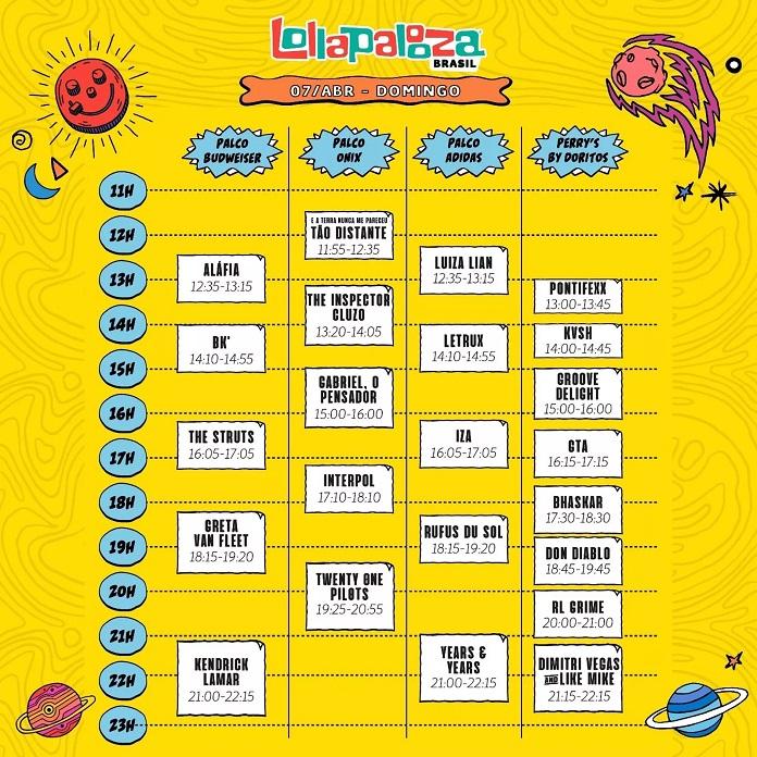 Lollapalooza 2019 Domingo
