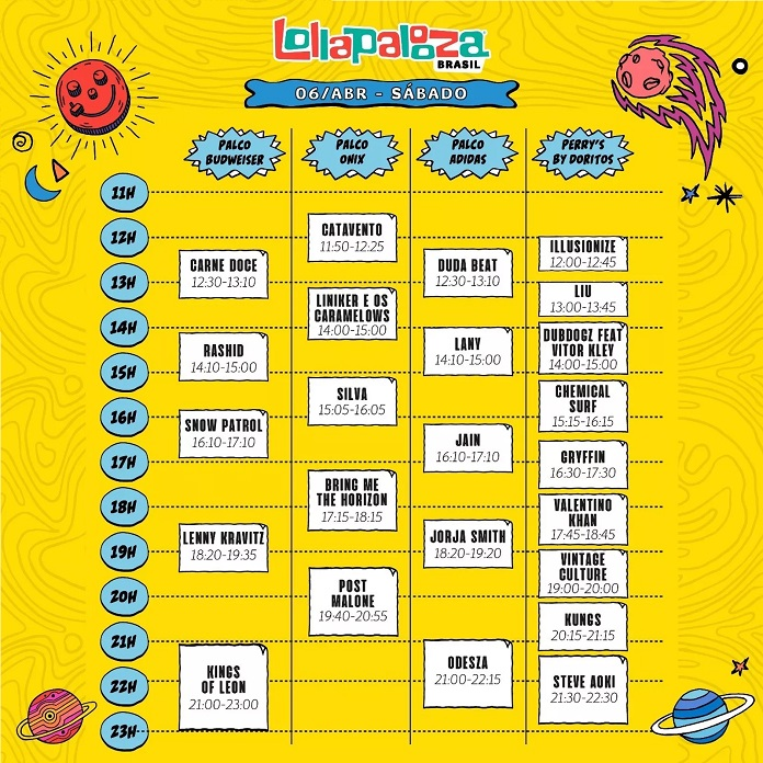 Lollapalooza 2019 Sábado
