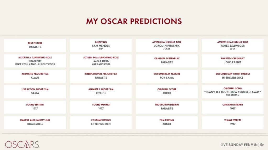 Previsões do Oscar