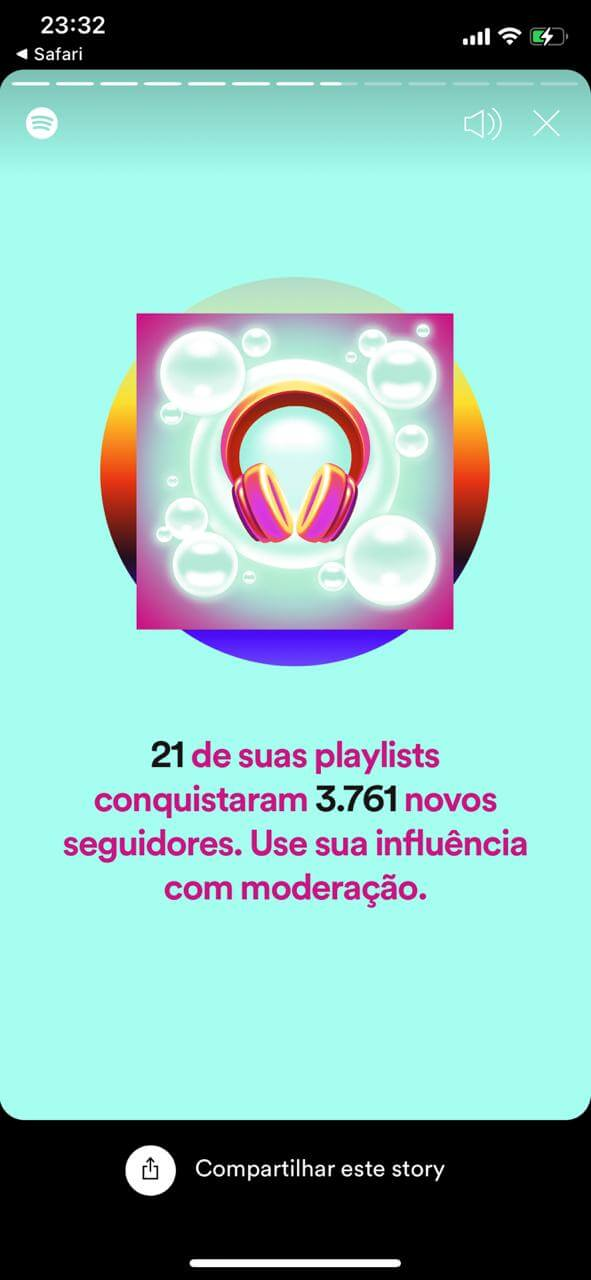 Exemplo Spotify Wrapped 2020