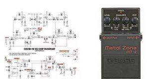 """""""Chip 5G"""" da COVID-19 e Metal Zone"""