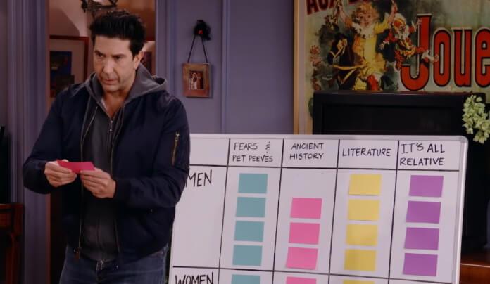 Ross na reunião de Friends