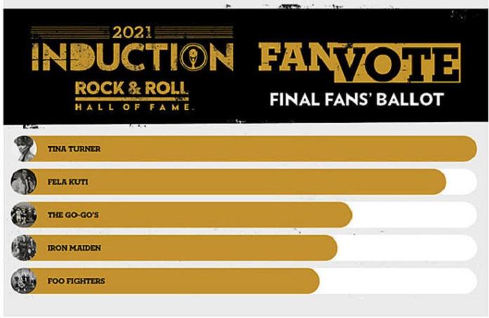 Tina Turner vence votação popular do Hall da Fama do Rock and Roll
