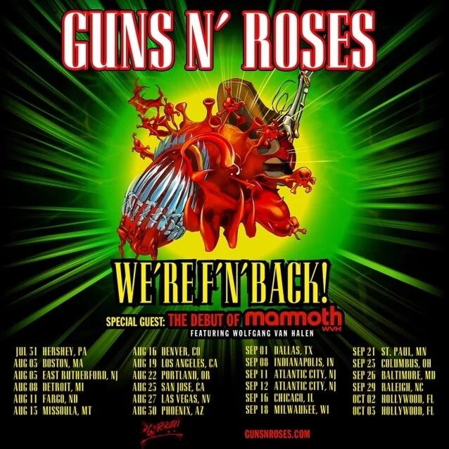Shows do Guns N Roses em 2021